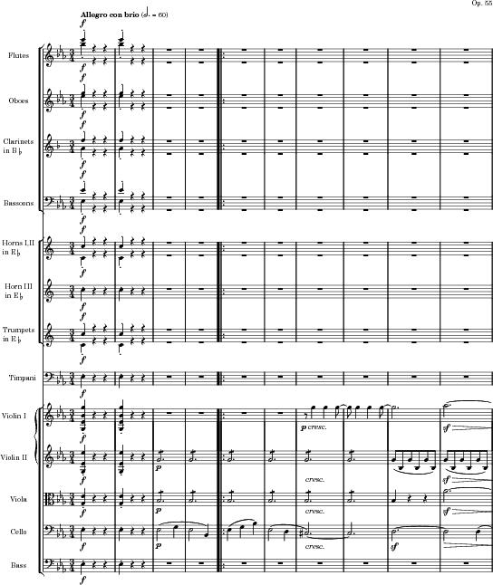 Symphony No  3 in Eb Major (Eroica), by L  V  Beethoven